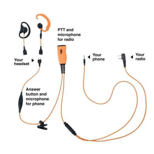 kabel voor peltor, iphone palm mic/ptt